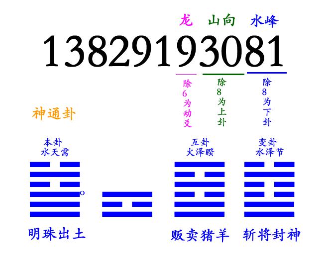 663×531