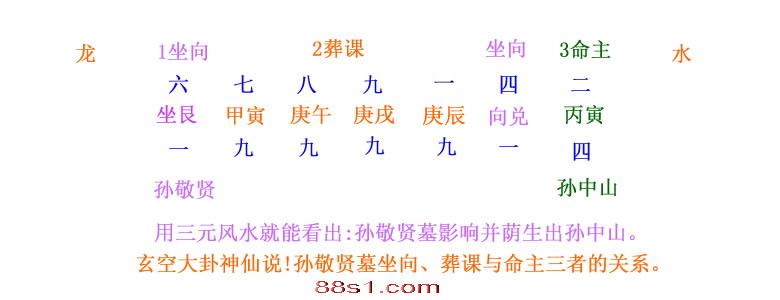 三元风水阳宅些子法使用说明